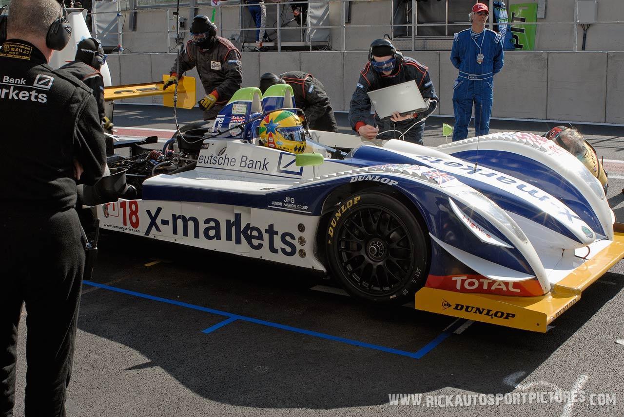 Rollcentre-Racing-Spa-2008